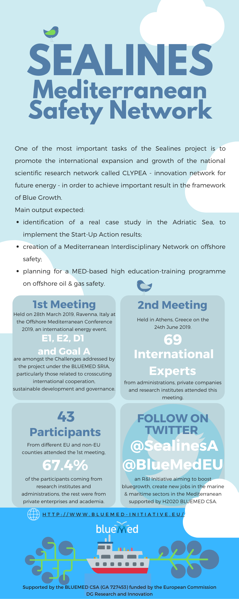 Click on the image to expand the infographic. You can download it here